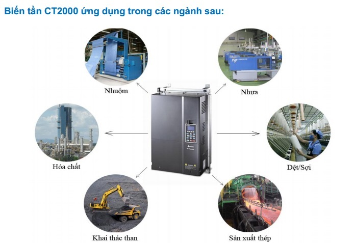 ung dung ct2000 delta