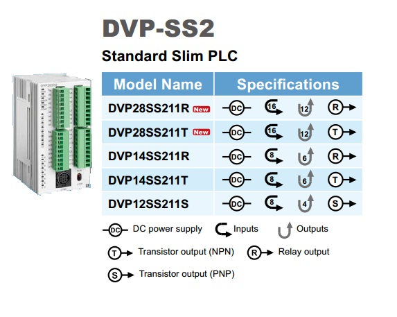 dong plc delta dvp-ss2